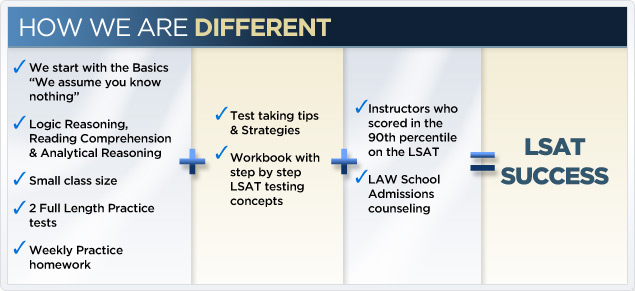 how_we_are_different_lsat