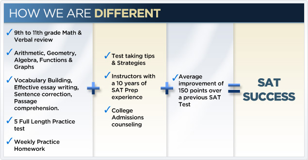 tutoring for sat essay Are you looking for a tutor that specializes in sat prep, specific subjects or advanced placement (ap) tutoring let embrace tutoring help your child achieve.